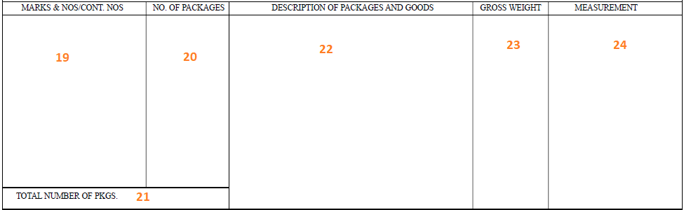Bill of Lading example template including container numbers and description of packages