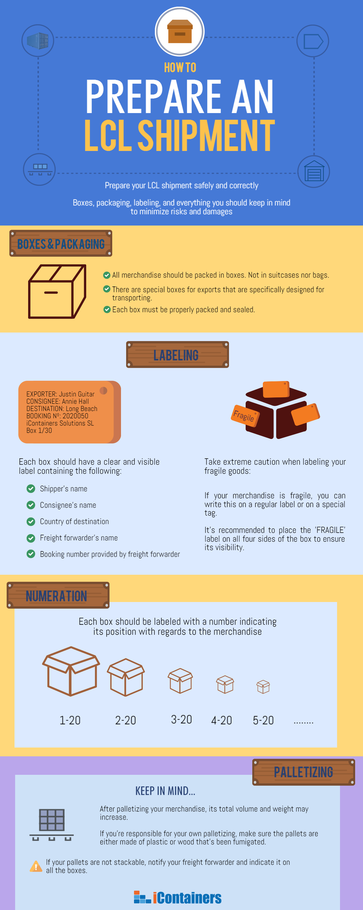 how to prepare an lcl shipment Infographic