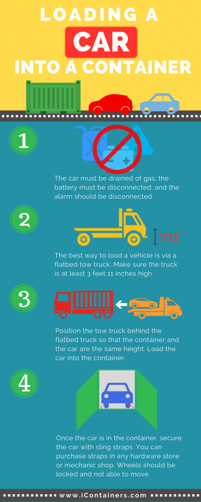 how to load a car infographic