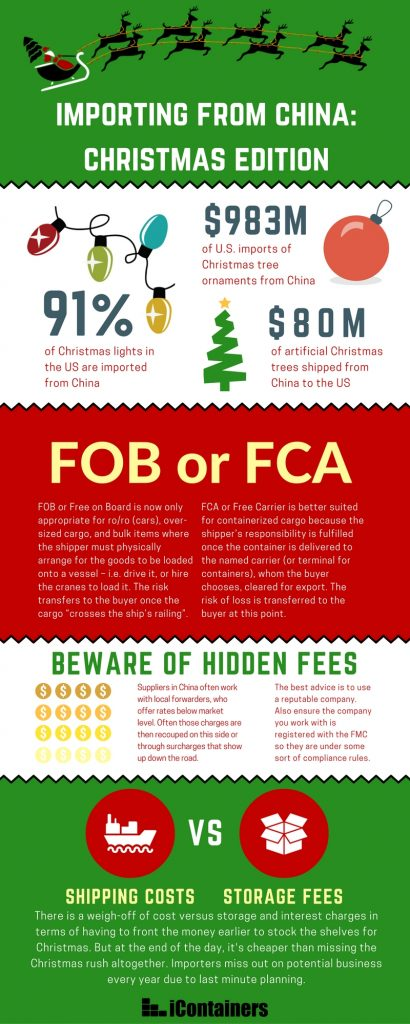 china import christmas campaign infographic