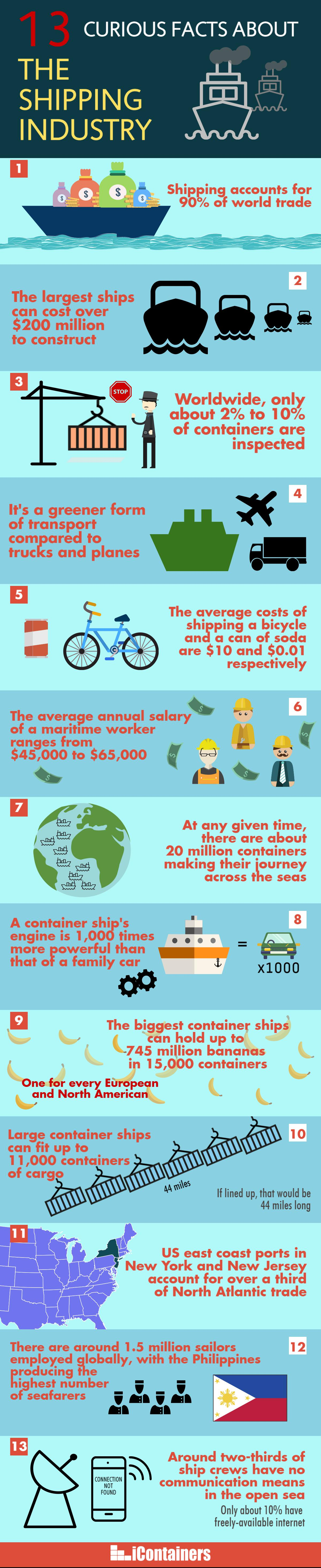 13 curious facts about the shipping industry infographic