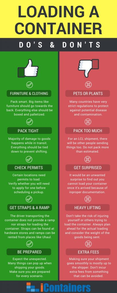 do's and don'ts when loading a container infographic