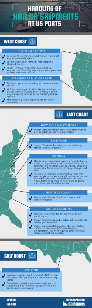 US ports Hanjin infographic