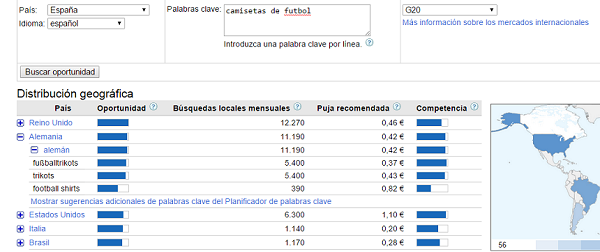 Pantalla de Google Market Finder