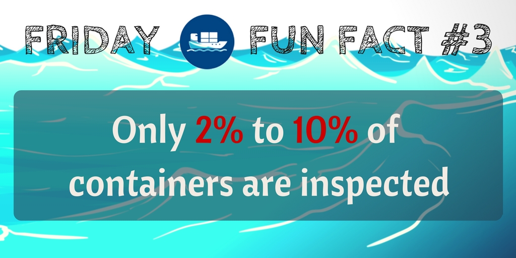 Friday Fun Fact #3: Only 2% to 10% of containers are inspected
