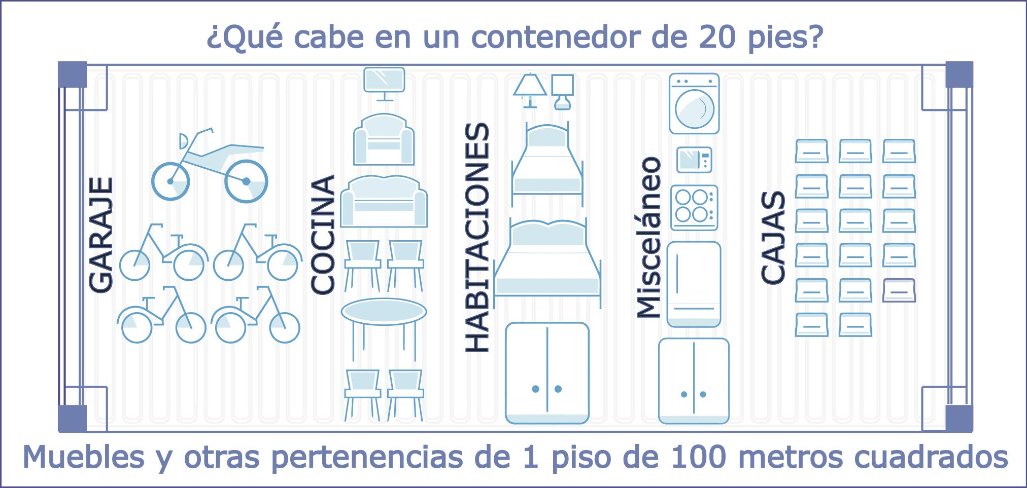 Qu cabe en un contenedor icontainers for Muebles de oficina volumen