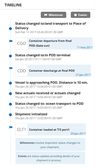 Track & Trace: Ocean freight shipment tracking | iContainers